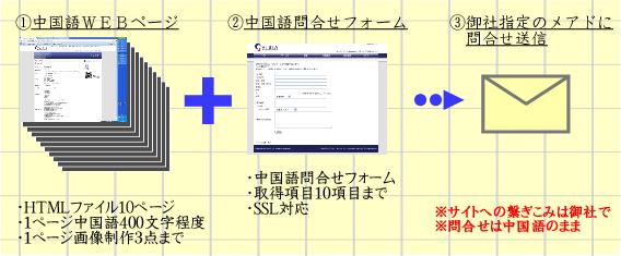 中国語web制作regular中国語ホームページ制作